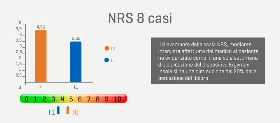 grafico_NRS_960x420